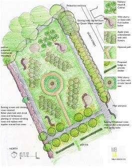 The initial plans for the new Bucke community orchard.